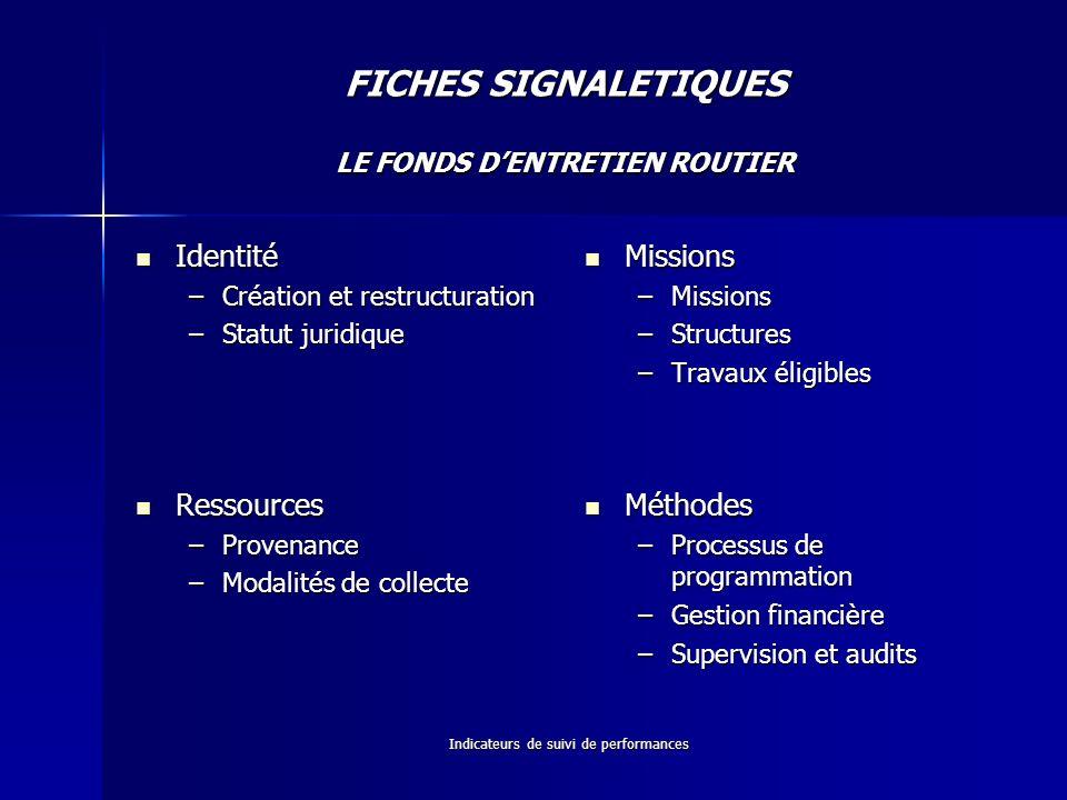 FICHES SIGNALETIQUES LE FONDS D'ENTRETIEN ROUTIER