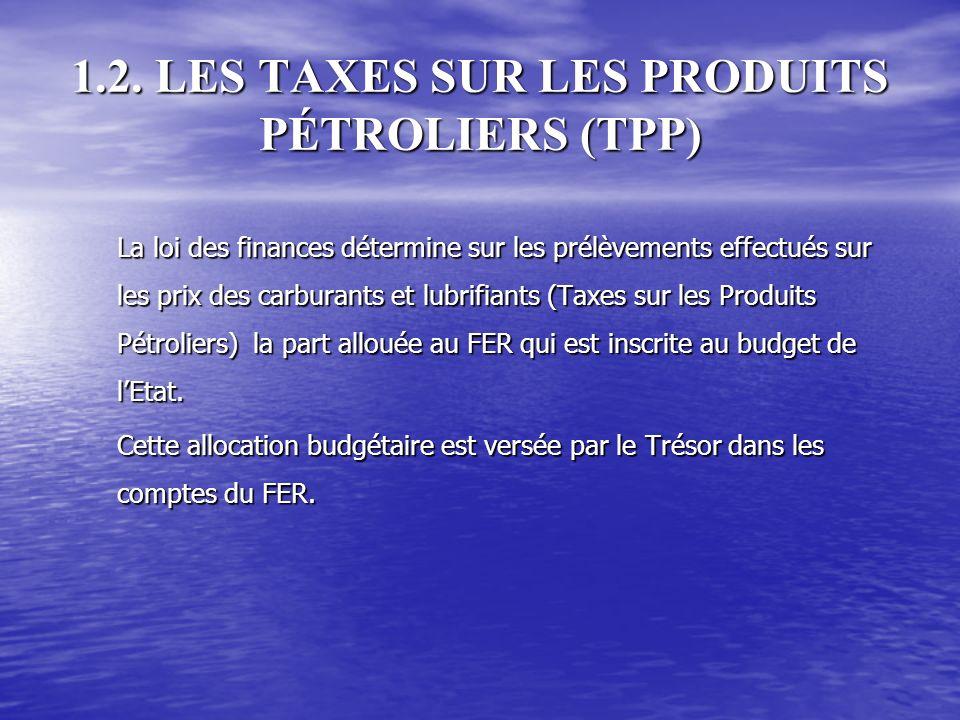 1.2. LES TAXES SUR LES PRODUITS PÉTROLIERS (TPP)