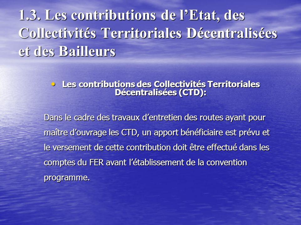 1.3. Les contributions de l'Etat, des Collectivités Territoriales Décentralisées et des Bailleurs