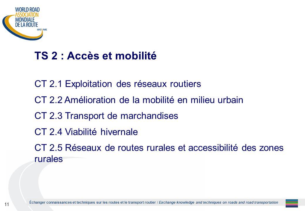 TS 2 : Accès et mobilité CT 2.1 Exploitation des réseaux routiers