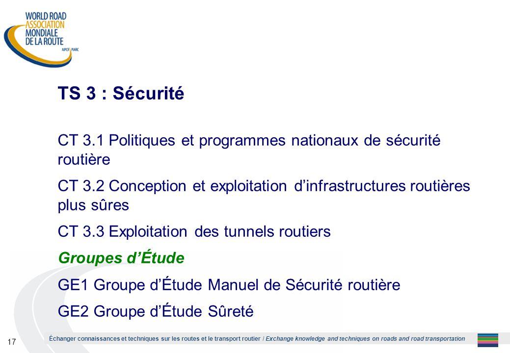 1 TS 3 : Sécurité. CT 3.1 Politiques et programmes nationaux de sécurité routière.