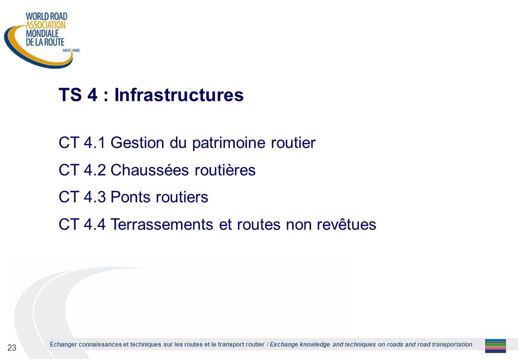 TS 4 : Infrastructures CT 4.1 Gestion du patrimoine routier
