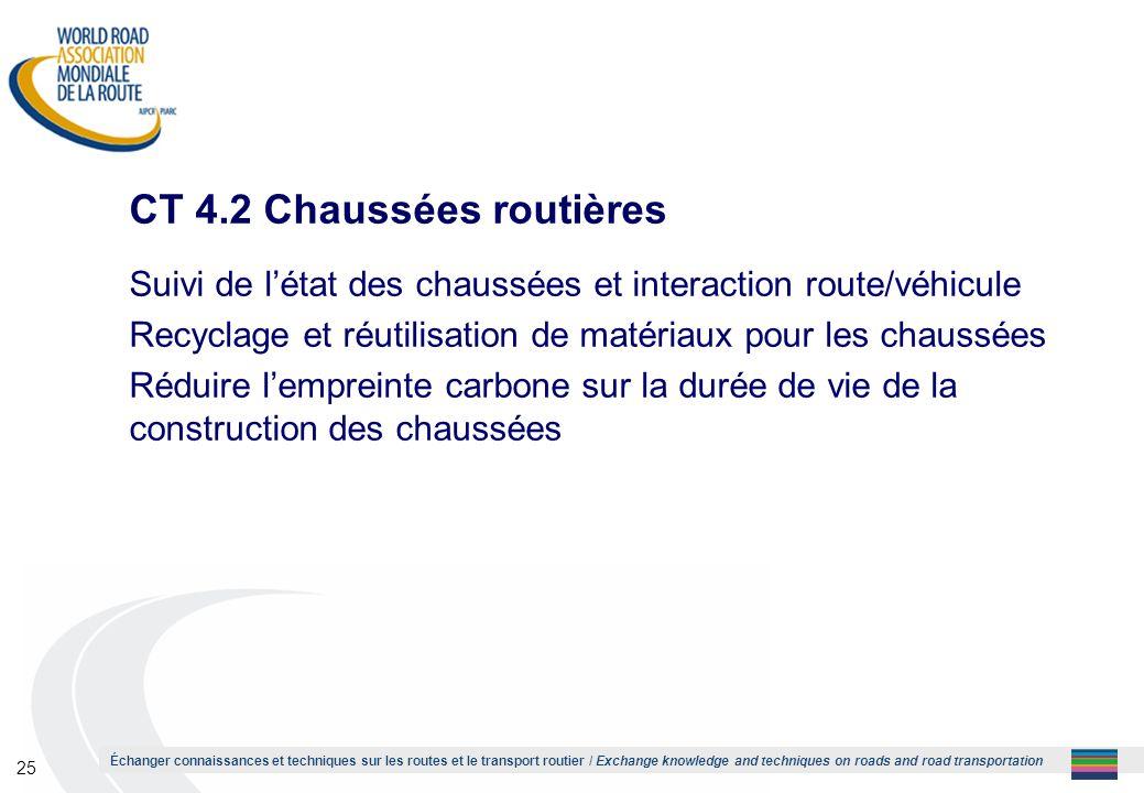 CT 4.2 Chaussées routières