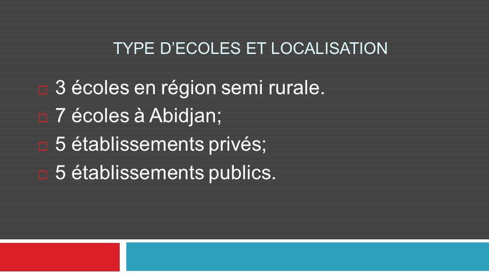 TYPE D'ECOLES ET LOCALISATION