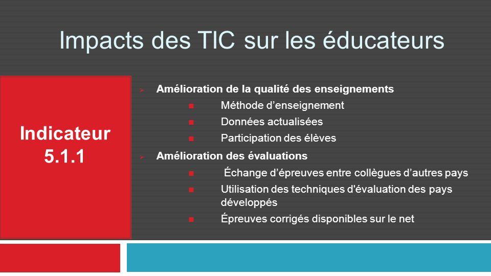 Impacts des TIC sur les éducateurs