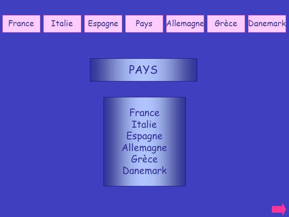 PAYS France Italie Espagne Allemagne Grèce Danemark France Italie