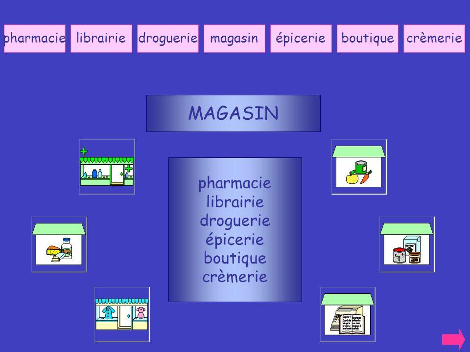 MAGASIN pharmacie librairie droguerie épicerie boutique crèmerie