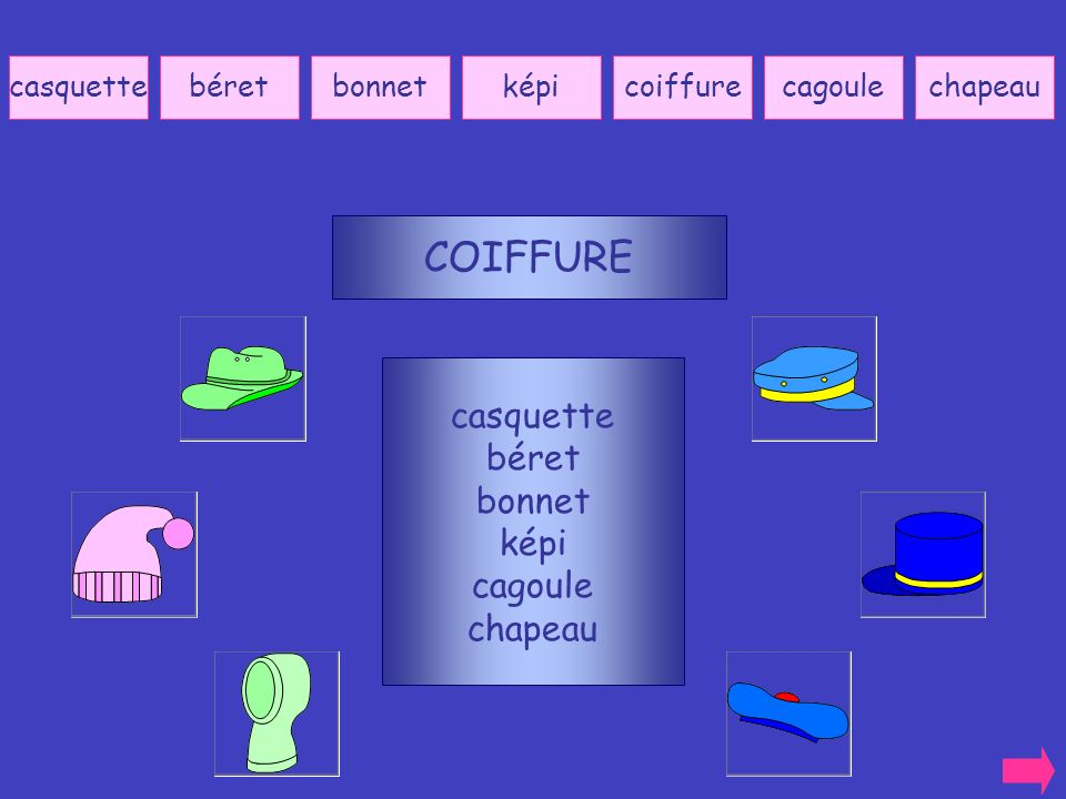 COIFFURE casquette béret bonnet képi cagoule chapeau casquette béret