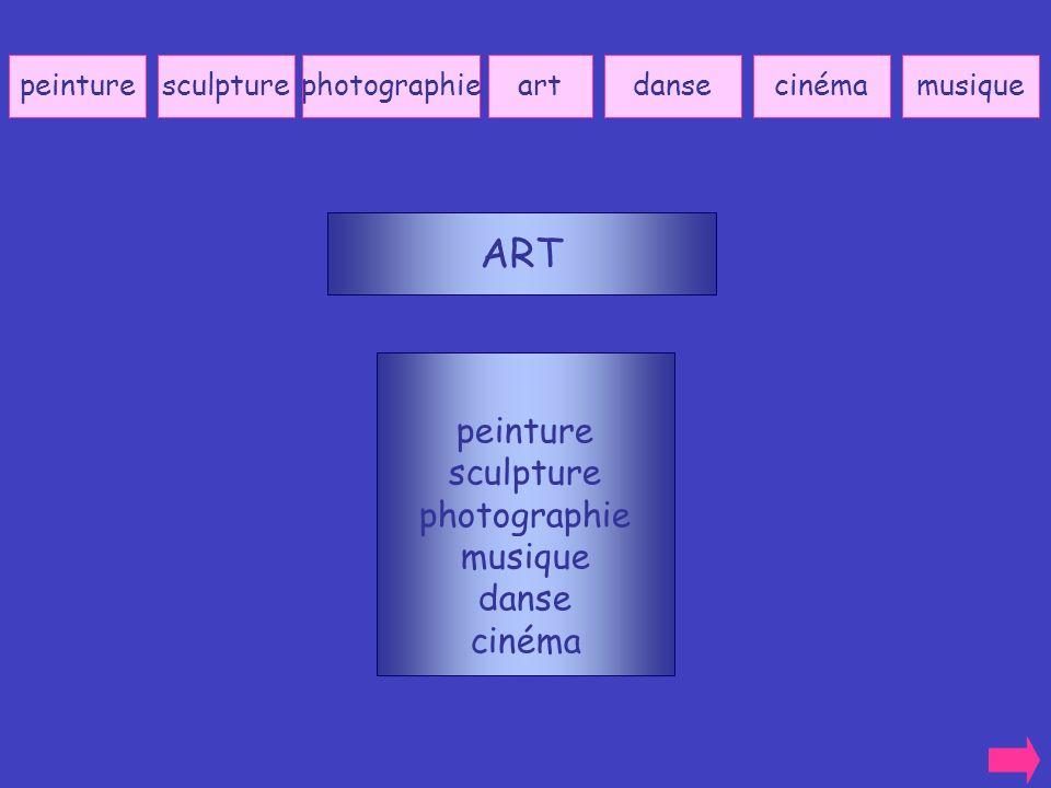 ART peinture sculpture photographie musique danse cinéma peinture