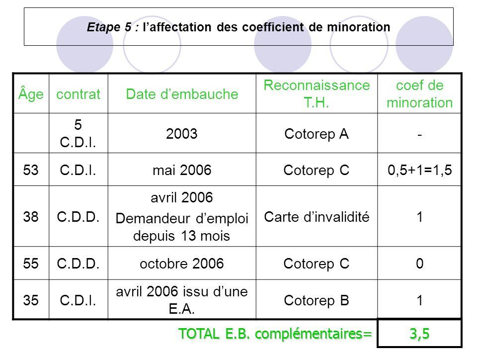 Etape 5 : l'affectation des coefficient de minoration