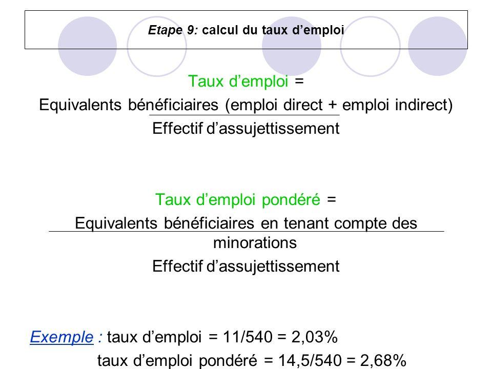 Etape 9: calcul du taux d'emploi