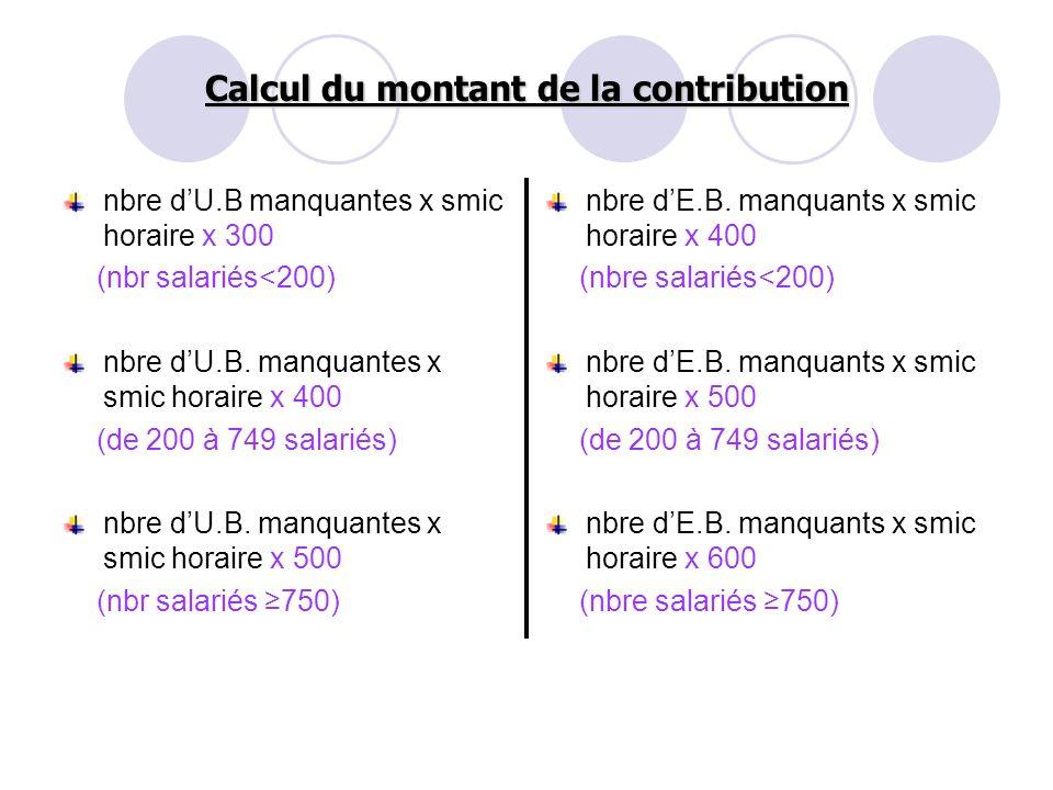 Calcul du montant de la contribution
