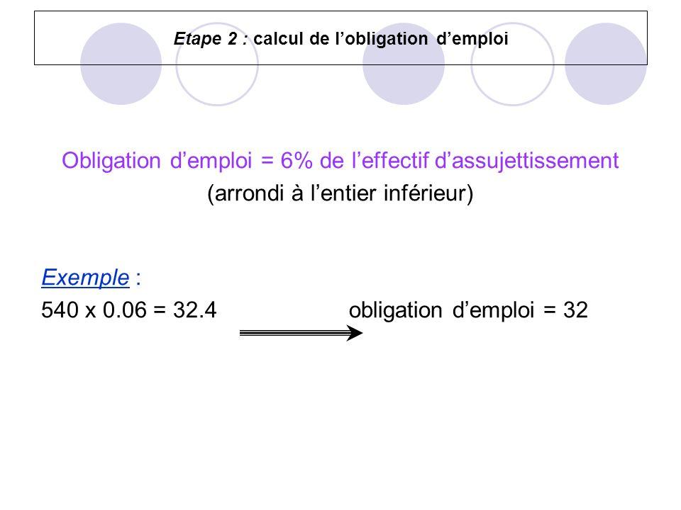 Etape 2 : calcul de l'obligation d'emploi
