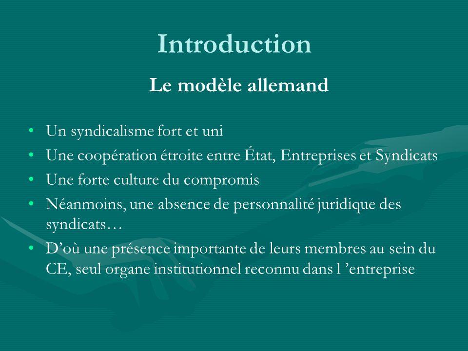 Introduction Le modèle allemand Un syndicalisme fort et uni