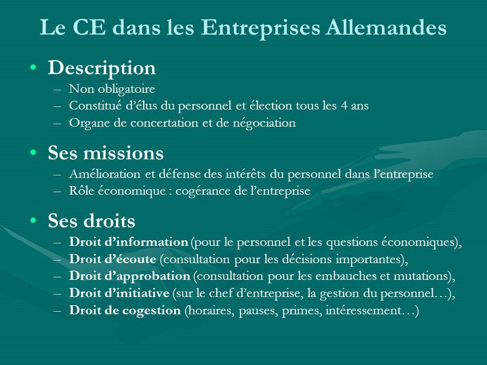 Le CE dans les Entreprises Allemandes