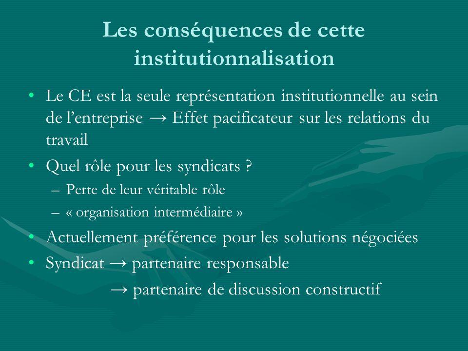 Les conséquences de cette institutionnalisation
