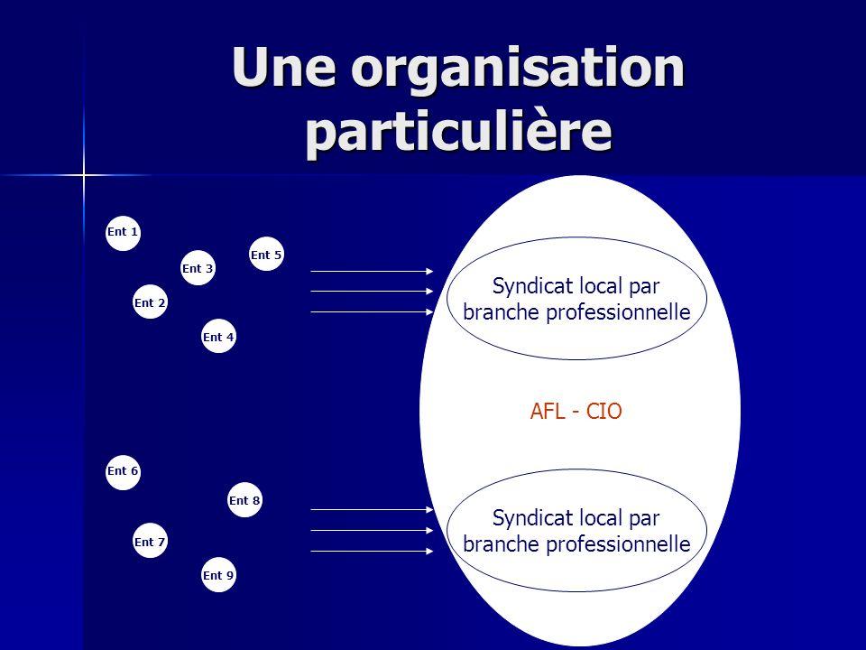 Une organisation particulière