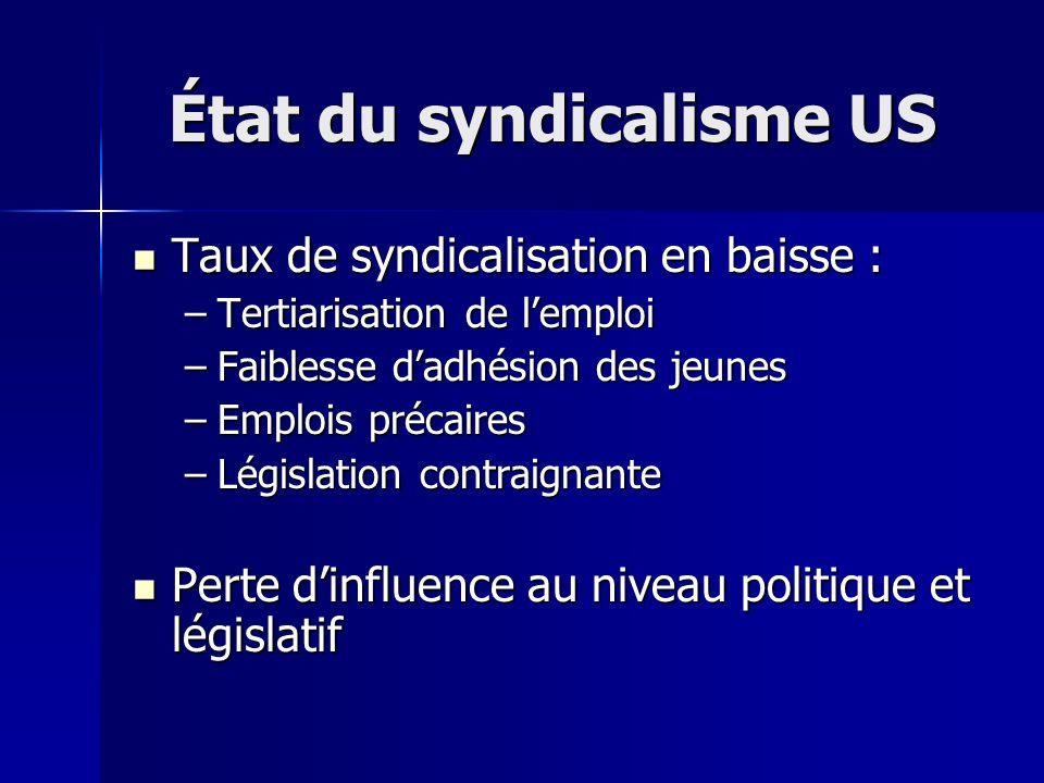 État du syndicalisme US