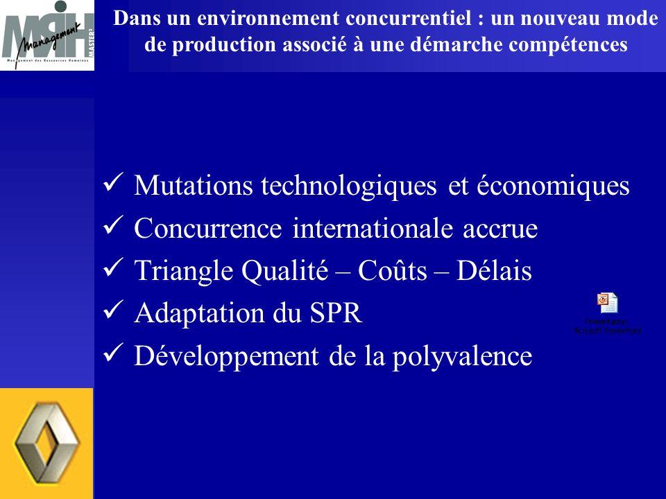 Mutations technologiques et économiques