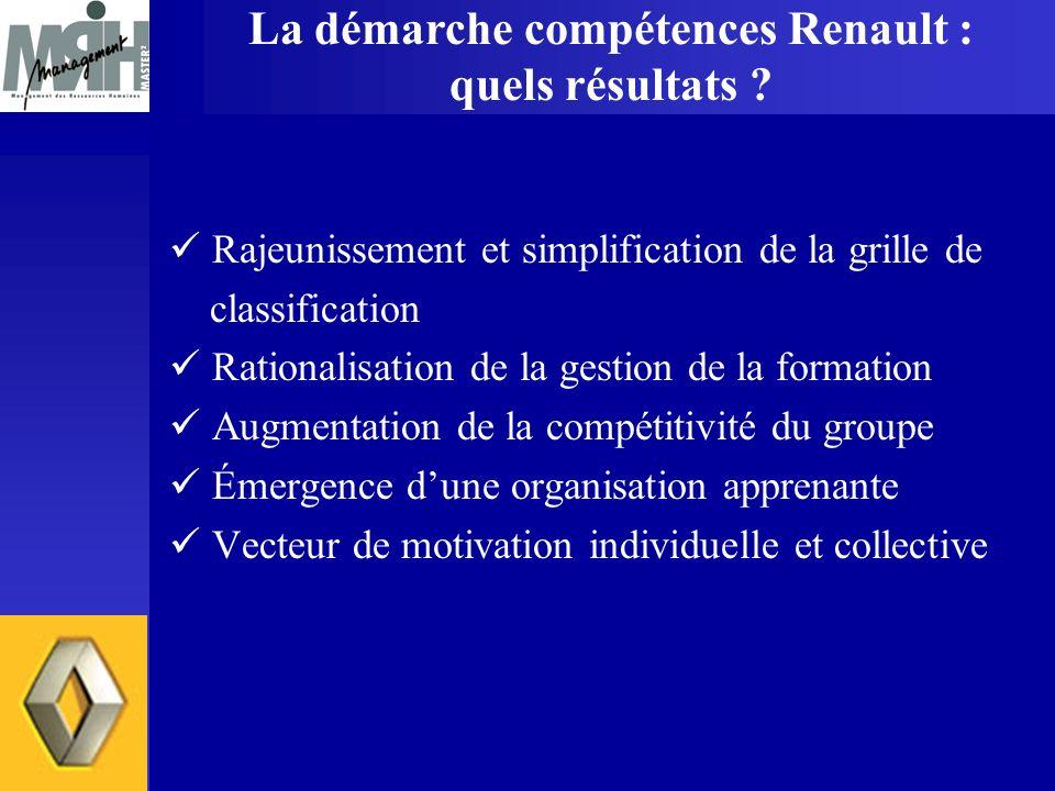 La démarche compétences Renault :