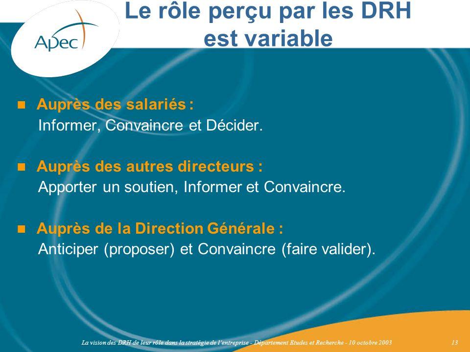 Le rôle perçu par les DRH est variable