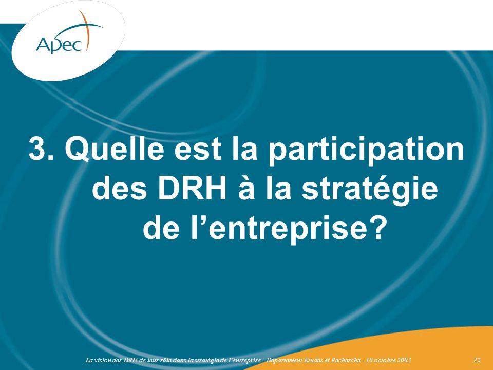 3. Quelle est la participation des DRH à la stratégie de l'entreprise