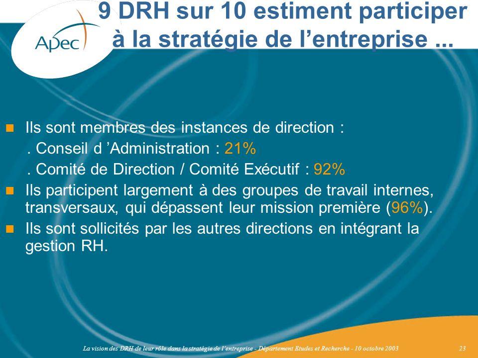 9 DRH sur 10 estiment participer à la stratégie de l'entreprise ...