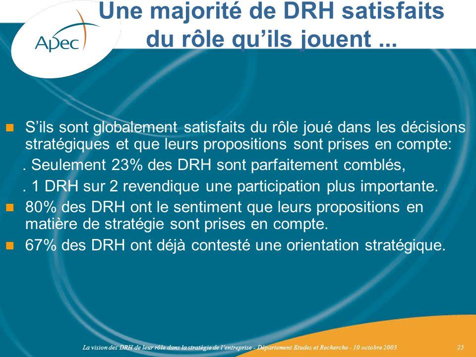 Une majorité de DRH satisfaits du rôle qu'ils jouent ...