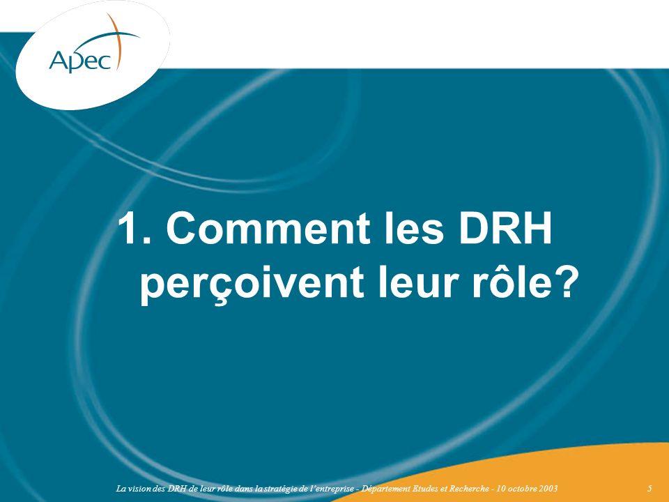 1. Comment les DRH perçoivent leur rôle