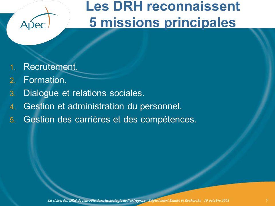 Les DRH reconnaissent 5 missions principales