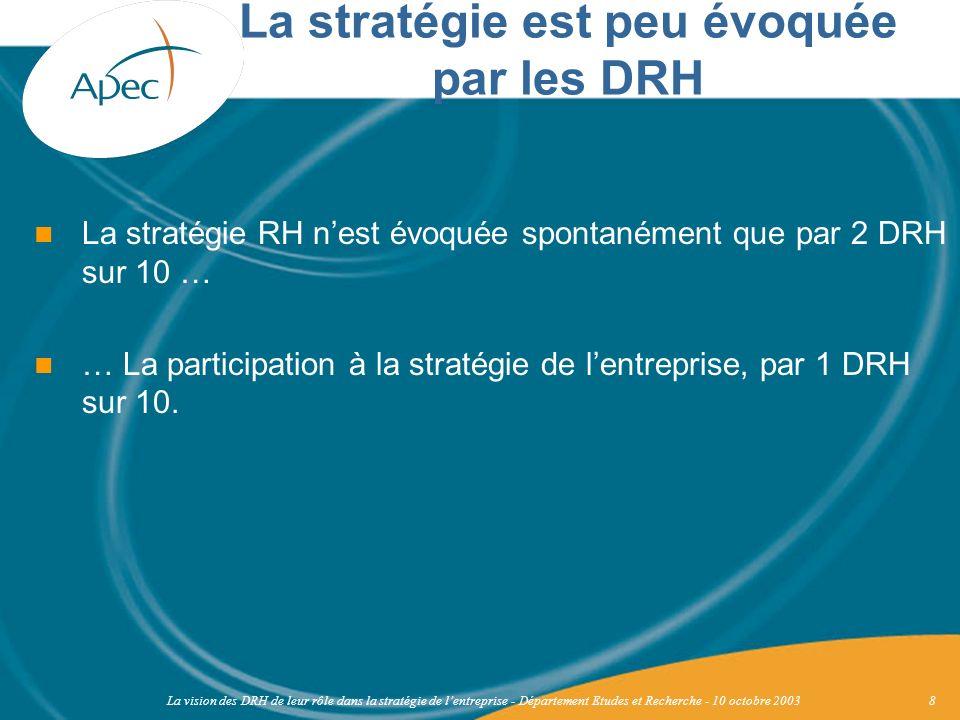 La stratégie est peu évoquée par les DRH