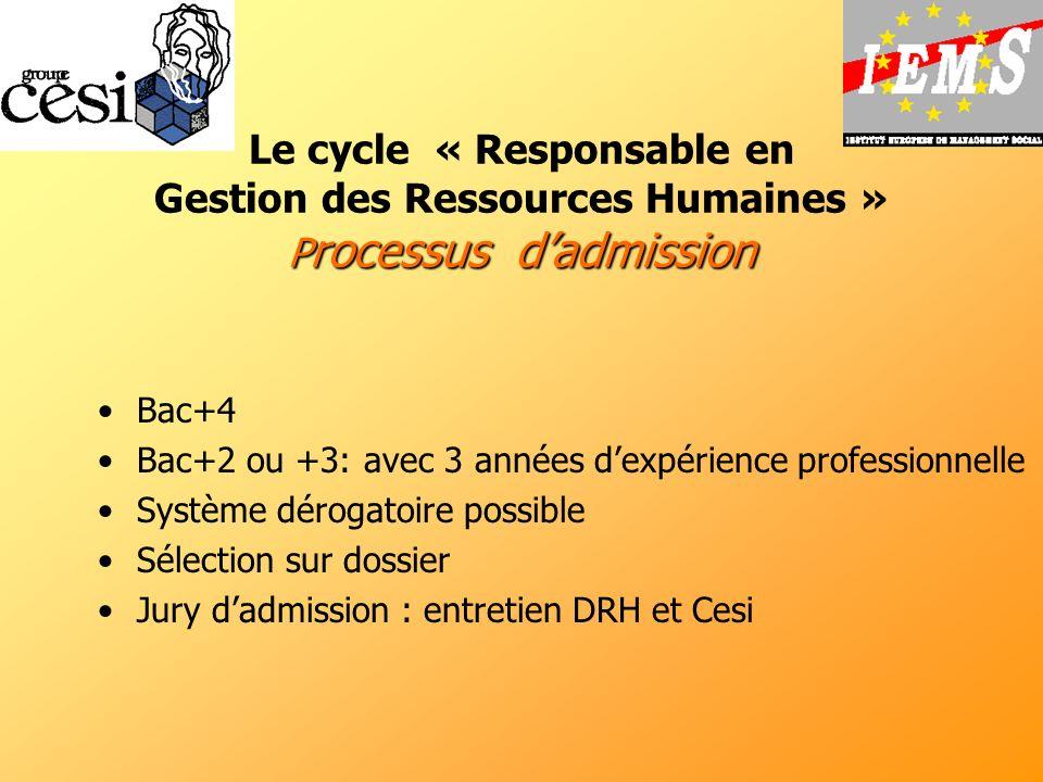 Le cycle « Responsable en Gestion des Ressources Humaines » Processus d'admission