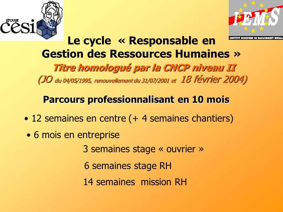 Le cycle « Responsable en Gestion des Ressources Humaines » Titre homologué par la CNCP niveau II (JO du 04/05/1995, renouvellement du 31/07/2001 et 18 février 2004)