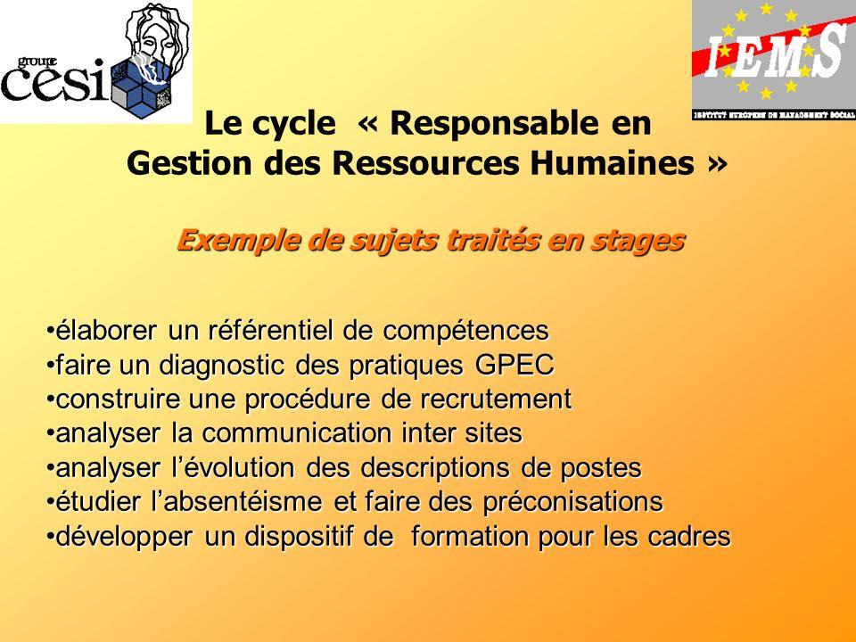 Le cycle « Responsable en Gestion des Ressources Humaines » Exemple de sujets traités en stages