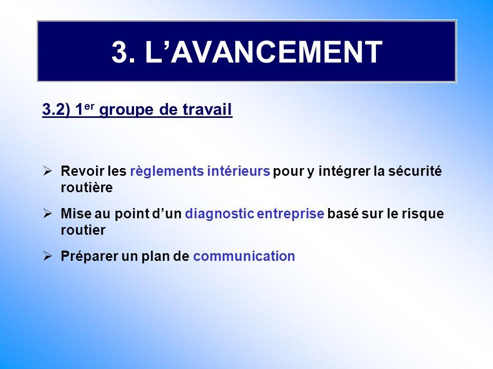 3. L'AVANCEMENT 3.2) 1er groupe de travail