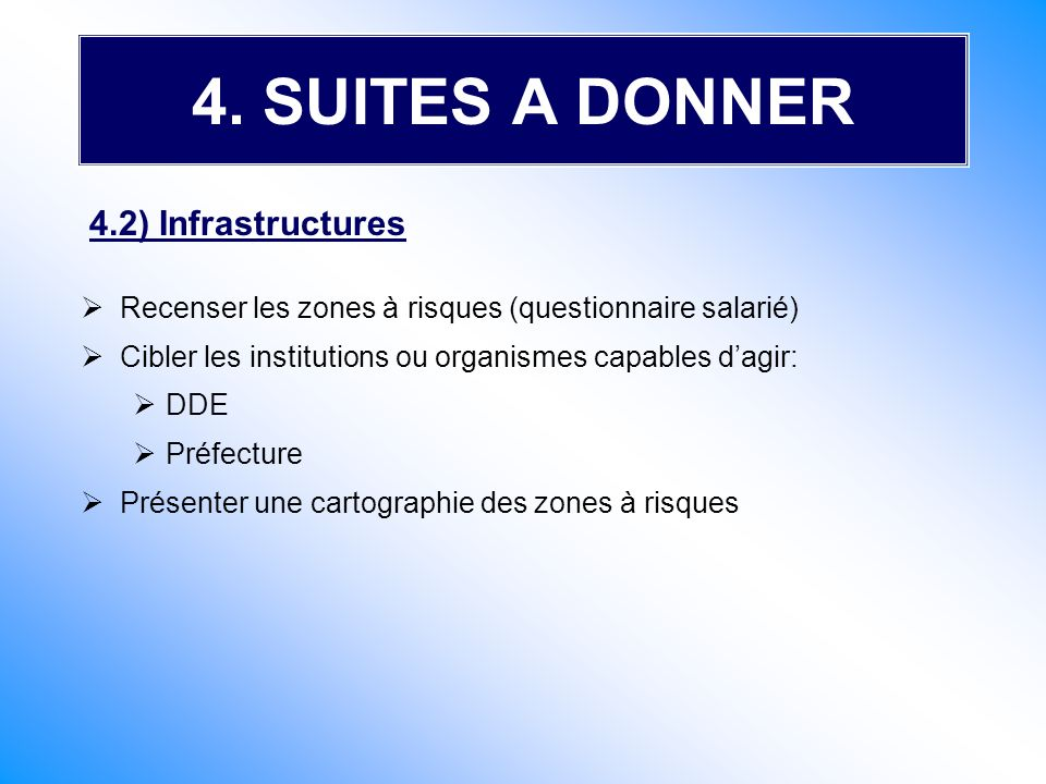 4. SUITES A DONNER 4.2) Infrastructures