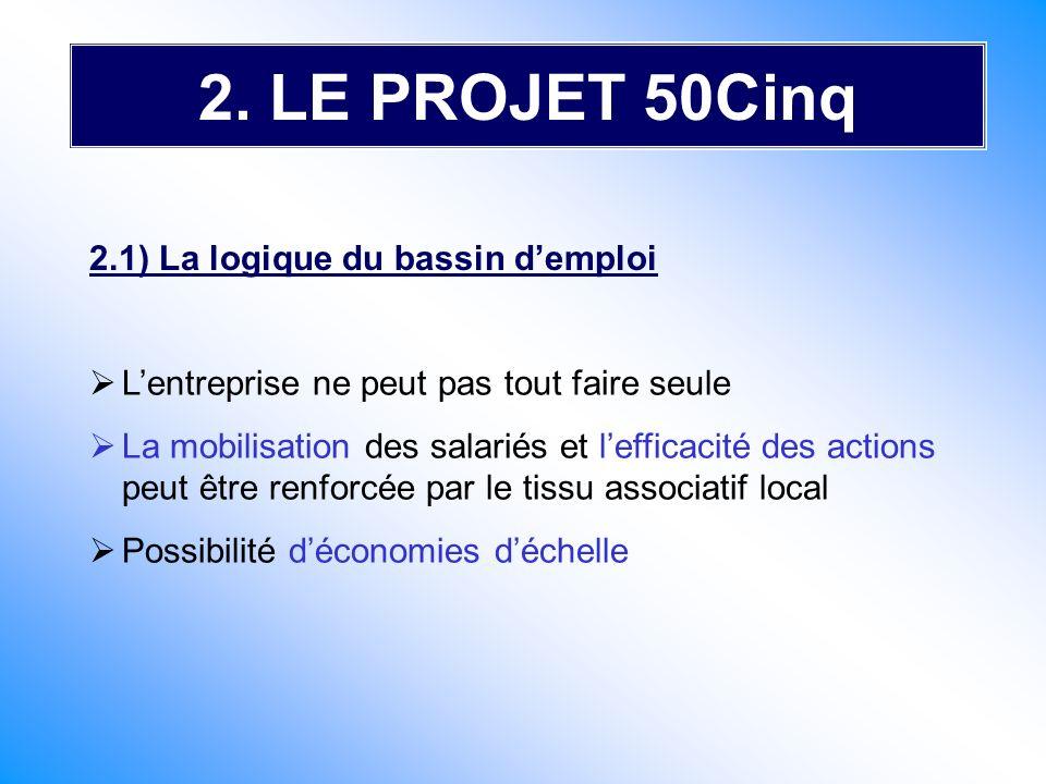 2. LE PROJET 50Cinq 2.1) La logique du bassin d'emploi