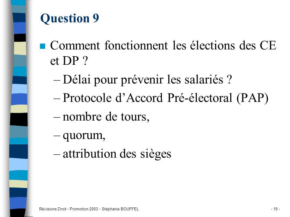 Comment fonctionnent les élections des CE et DP