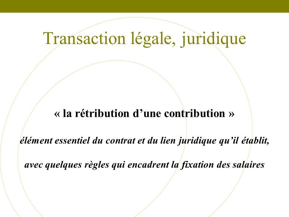 Transaction légale, juridique