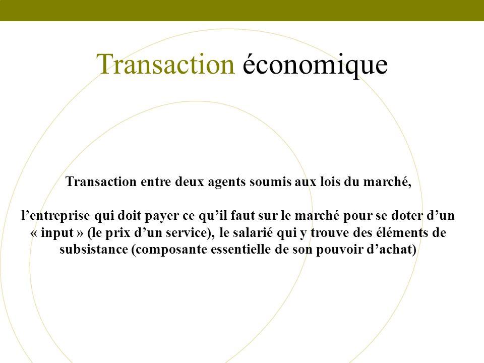 Transaction économique