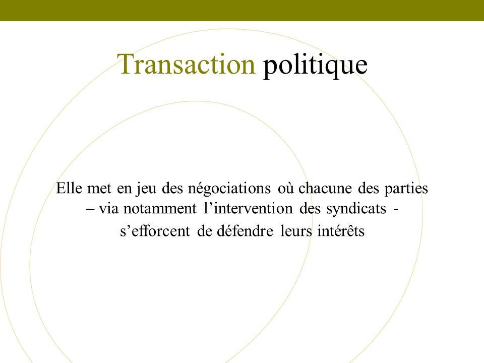 Transaction politique