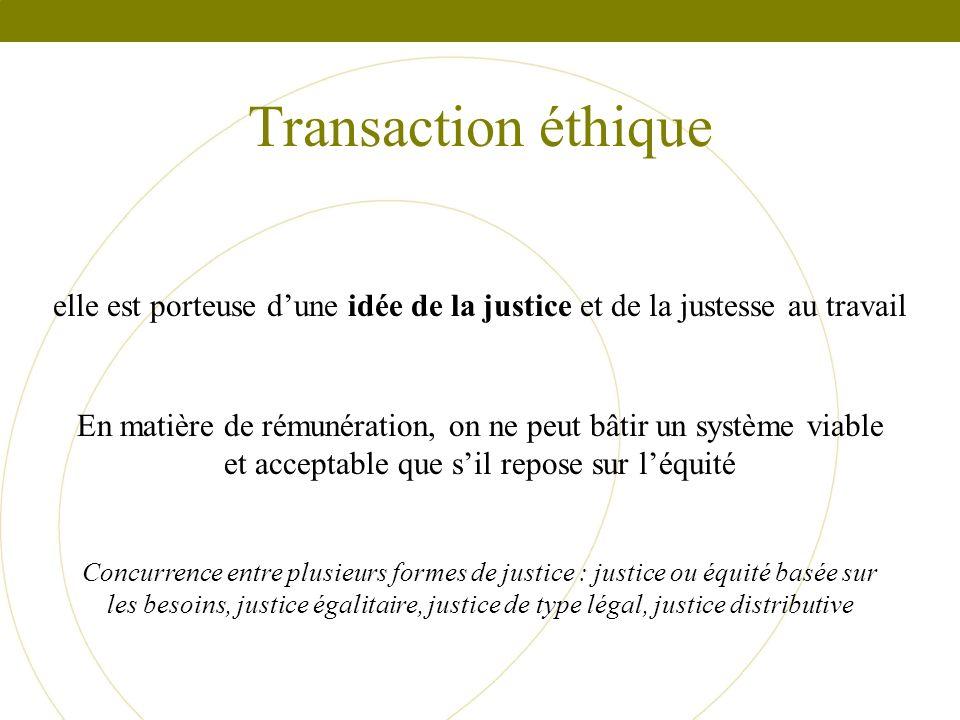 Transaction éthique elle est porteuse d'une idée de la justice et de la justesse au travail.