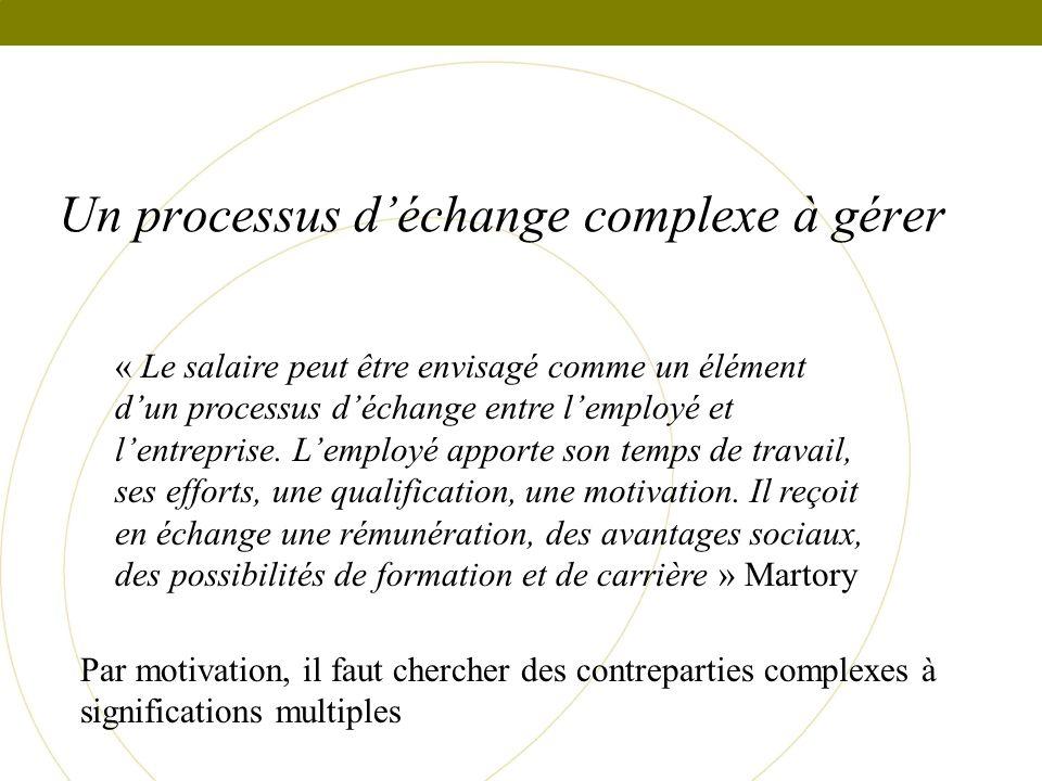 Un processus d'échange complexe à gérer