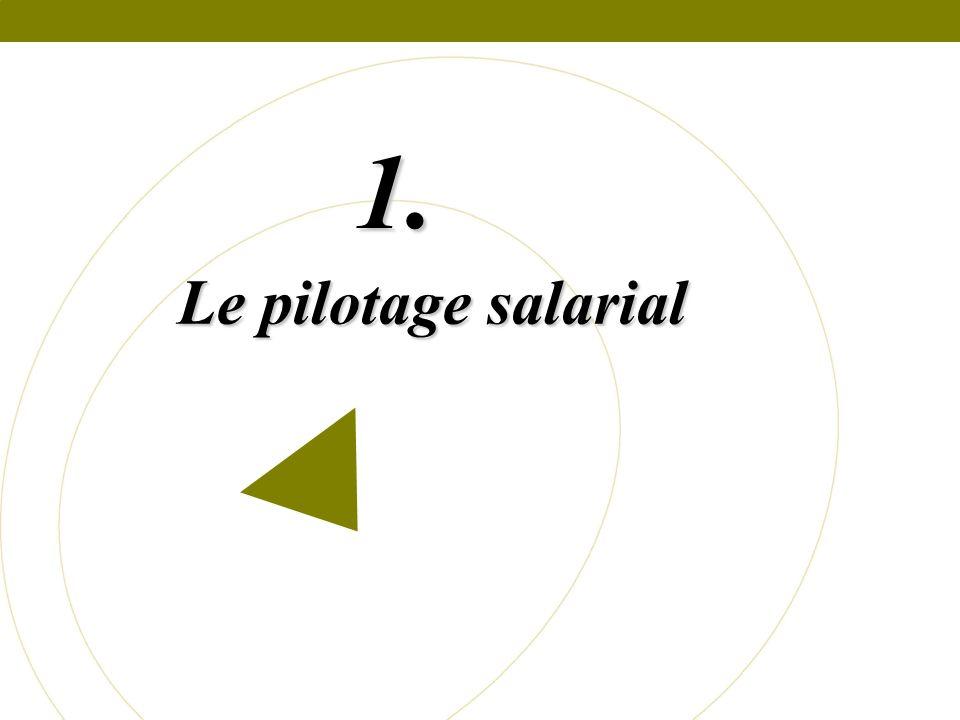 1. Le pilotage salarial