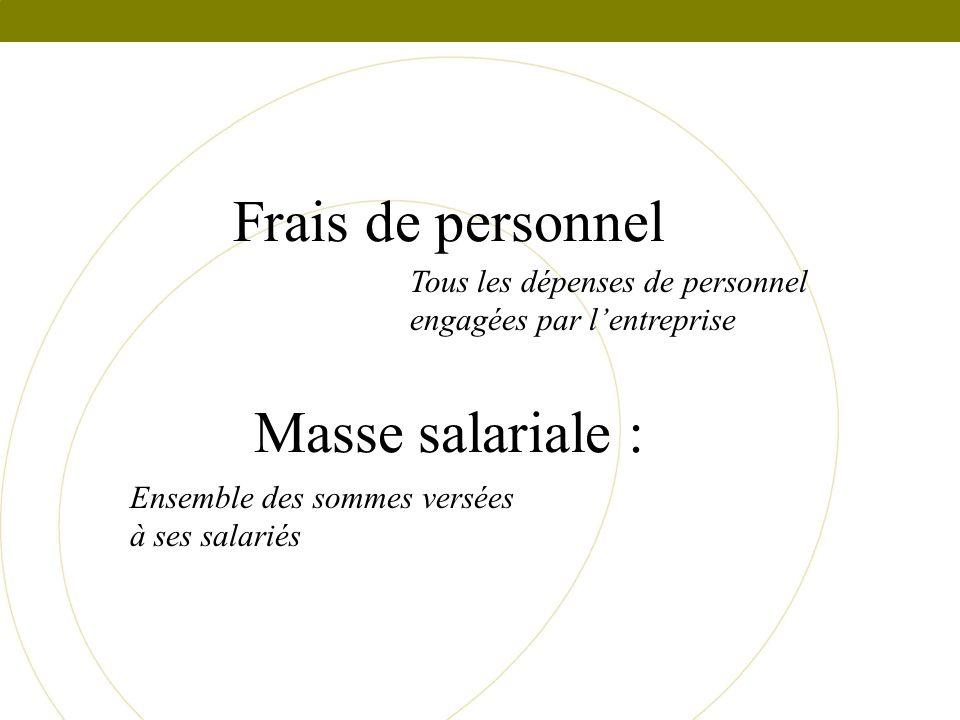 Frais de personnel Masse salariale :