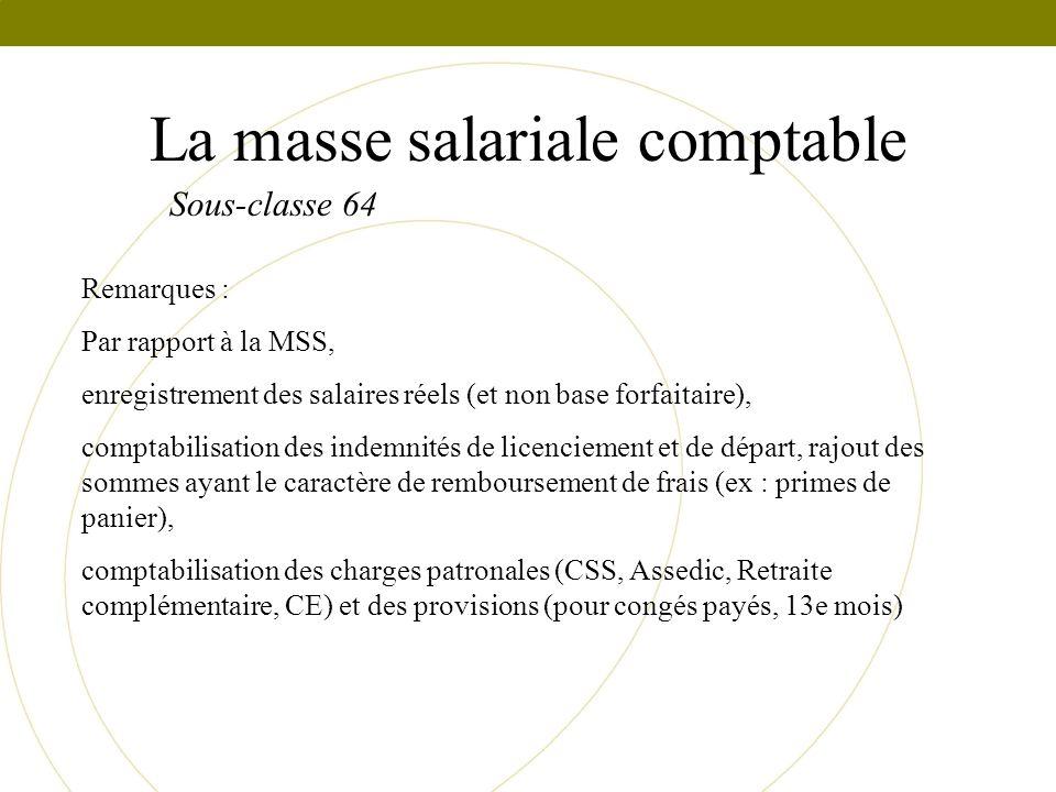 La masse salariale comptable