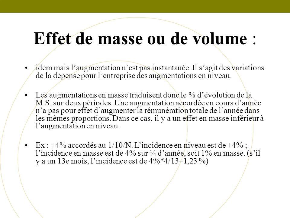 Effet de masse ou de volume :