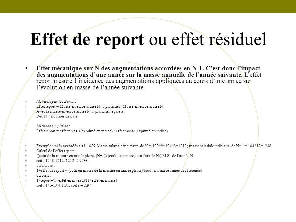 Effet de report ou effet résiduel