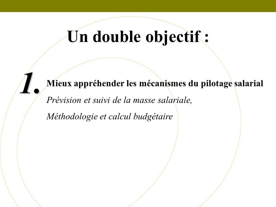 Un double objectif : 1. Mieux appréhender les mécanismes du pilotage salarial. Prévision et suivi de la masse salariale,