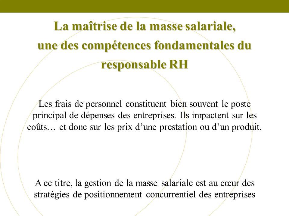 La maîtrise de la masse salariale, une des compétences fondamentales du responsable RH